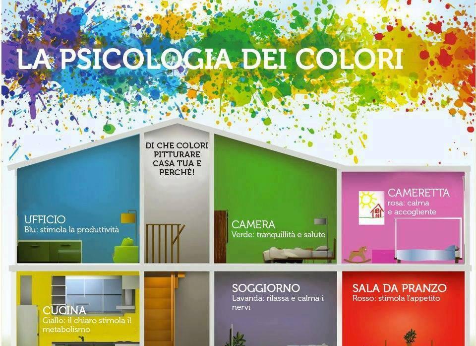 psicologia-del-colore-infografica